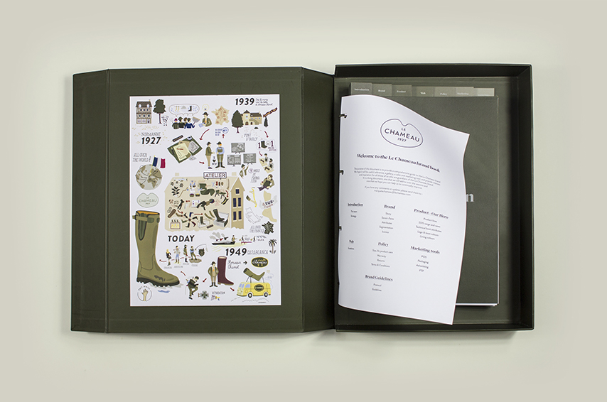 02-jeffpag-lechameau-boots-brand-book